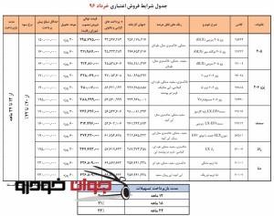 شرایط فروش اعتباری محصولات ایران خودرو