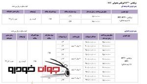 شرایط فروش محصولات پارس خودرو۸