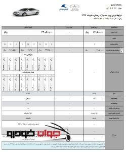 فروش جک جی 5 اتومات ( خرداد 96 ماه رمضان )-min