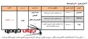 فروش فوری - نقدی خانواده تیبا ( خرداد 96 ویژه آزاد سازی خرمشهر )