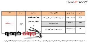 فروش فوری - نقدی پراید ( خرداد 96 - ازاد سازی خرمشهر )-min