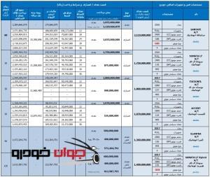 فروش نقدی و اقساطی محصولات آسان موتور-min