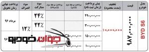 (ویژه ماه رمضان) BYD S6 شرایط فروش کارمانیا-min