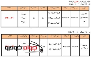 پیش فروش - اعتباری خانواده تیبا ( خرداد 96 ویژه آزاد سازی خرمشهر )