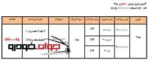 پیش فروش فروش - اعتباری تیبا 2(جشنواره رمضان)-min