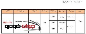 پیش فروش فروش - اعتباری4 تیبا 2(جشنواره رمضان)-min
