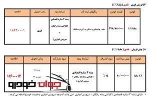 پیش فروش فوری - نقدی خانواده ساینا ( خرداد 96 ویژه آزاد سازی خرمشهر )