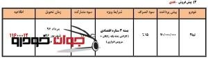 پیش فروش - نقدی تیبا 2 (جشنواره رمضان)-min