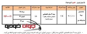 پیش فروش - نقدی خانواده تیبا ( خرداد 96 ویژه آزاد سازی خرمشهر )