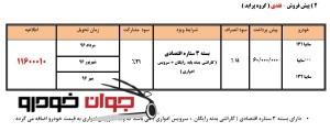 پیش فروش - نقدی پراید ( خرداد 96 ویژه آزاد سازی خرمشهر )-min