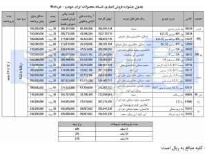 جشنواره فروش اقساطی تابستانه ایران خودرو (خرداد 96)