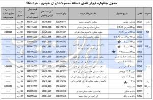 جشنواره فروش نقدی تابستانه محصولات ایران خودرو ( خرداد 96)-min