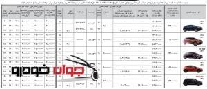 فروش اعتباری و مشارکتی محصولات آرین موتور تابان ( خرداد 96)-min