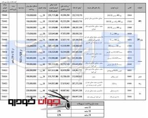 فروش اقساطی انواع محصولات ایران خودرو (تیر 96)