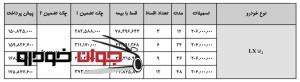 فروش اقساطی رانا با تحویل 10 روزه