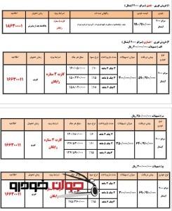 فروش اقساطی سراتو آپشنال (ویژه عید فطر)
