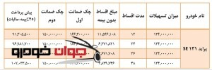 فروش اقساطی لیزینگی پراید 131 اس ای با اقساط 48 ماهه(خرداد96)