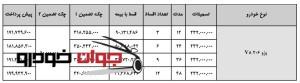 فروش اقساطی لیزینگ ملت 206 اس دی(خرداد96)