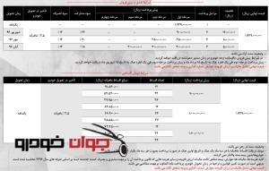 فروش توسان 2017 کرمان موتور(ویژه عید فطر)-min
