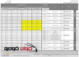 فروش نقدی و اعتباری محصولات پرشیا خودرو ( خرداد 96)