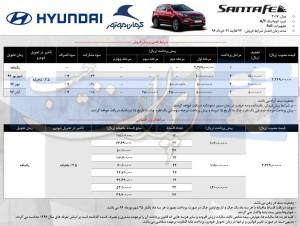 فروش نقدی و اقساطی و پیش فروش هیوندای سانتافه کرمان خودرو(خرداد96)-min