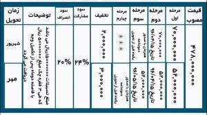 فروش نقدی و تسهیلاتی جیلی.JPG1(خرداد 96)-min