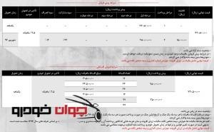 فروش هیوندای ای 10 کرمان موتور(ویژه عید فطر)-min