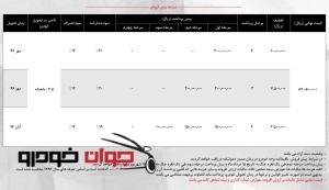 فروش هیوندای ای 20 کرمان موتور(ویژه عید فطر)-min