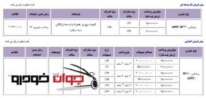 پیش فروش تک ودیعه ای و اعتباری اچ 200 (ویژه عید فطر)4
