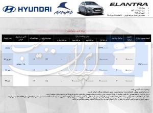 پیش فروش و فروش نقدی هیوندای النترا کرمان خودرو (خرداد96)-min