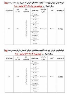 پیش فروش پژو 2008 جدید ایران خودرو