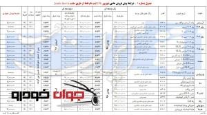 پیش فروش عادی محصولات ایران خودرو (شهریور 96)