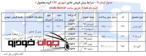 پیش فروش عادی محصولات ایران خودرو2 (شهریور 96)