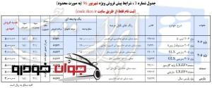 پیش فروش عادی محصولات ایران خودرو3 (شهریور 96)