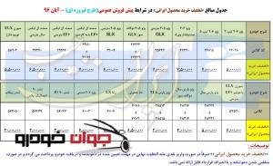 جدول تخفیف پیش فروش طرح فیروزه ای ایران خودرو (آبان 96)