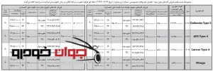 فروش اقساطی محصولات آرین موتور پویا (آبان 96)