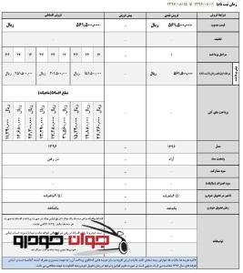 فروش نقدی و اقساطی لیفان ایکس 50 اتوماتیک (آبان 96)