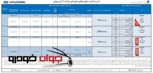 فروش نقدی و اقساطی محصولات آسان موتور (آبان 96)