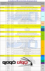 قیمت مصوب فروش محصولات ایران خودرو (آبان 96)