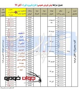 پیش فروش طرح فیروزه ای ایران خودرو (آبان 96)