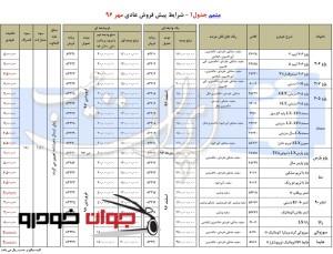 پیش فروش عادی محصولات ایران خودرو (مهر 96)