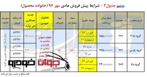 پیش فروش عادی گروه خانواده ای محصولات ایران خودرو (مهر 96)