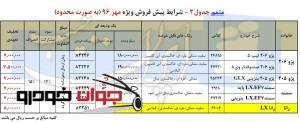 پیش فروش ویژه محصولات ایران خودرو (مهر 96)