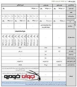 پیش فروش و فروش نقدی و اقساطی لیفان 820 (آبان 96)