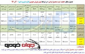 تخفیف محصولات ایران خودرو در طرح فیروزه ای (آذر 96)