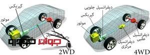 تفاوت بین 4WD و AWD