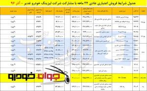 فروش اقساطی محصولات ایران خودرو (آذر 96)