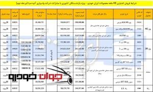 فروش اقساطی محصولات ایران خودرو ویژه بازنشستگان1 (آذر 96)