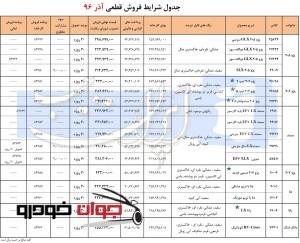 فروش فوری محصولات ایران خودرو (آذر 96)