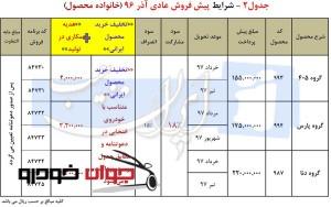 پیش فروش عادی خانواده محصولات ایران خودرو (آذر 96)